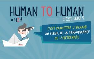 H2H, remettre l'humain au coeur de la performance de l'entreprise